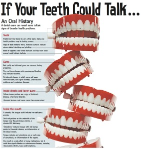 If Your Teeth Could Talk